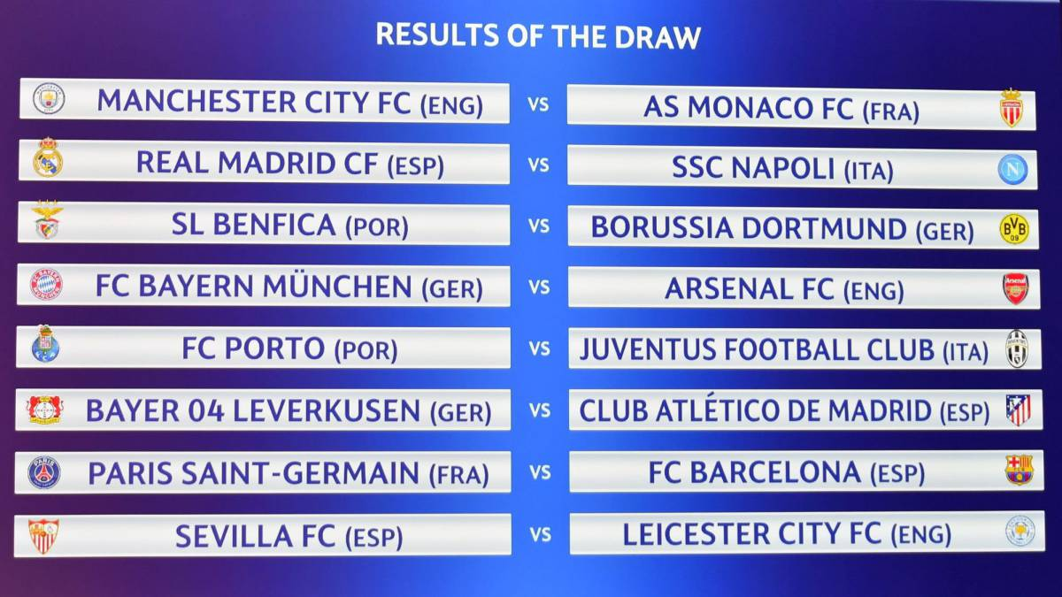 UEFA | Champions League and Europa League draws: as they