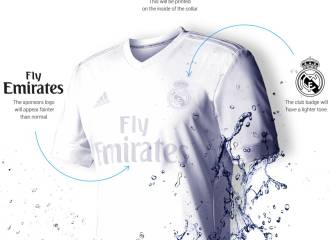 Real Madrid kit for 2017/18 leaked - AS com
