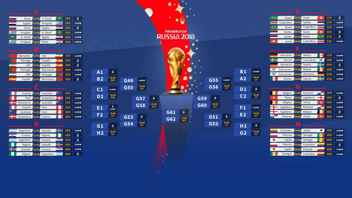 World Cup 2018 Tiebreaker How Fifa Decides The Group Stage As Com