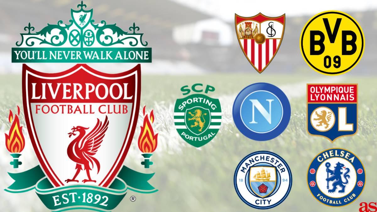 Liverpool S Summer Plans Pre Season Us Tour Super Cup As Com