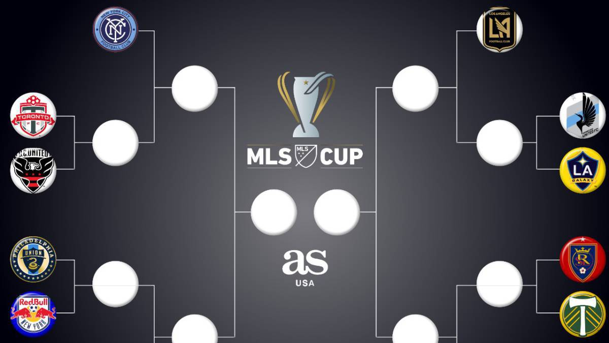 mls playoff bracket defined as com mls playoff bracket defined as com
