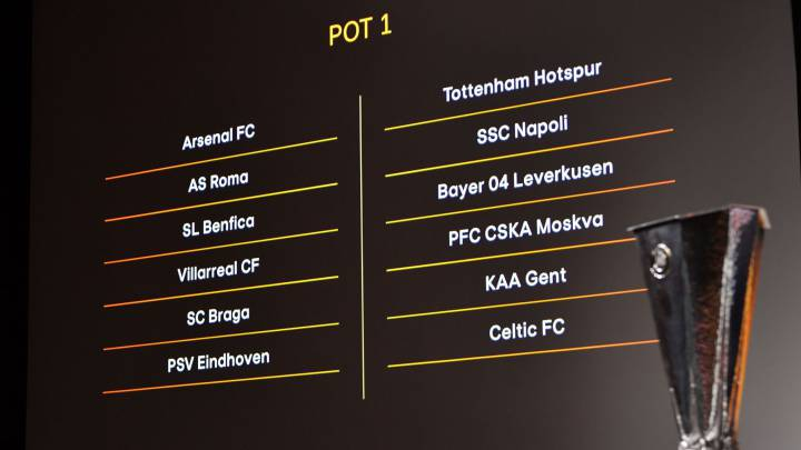 europa league group stage draw 2020 21 as it happened as com europa league group stage draw 2020 21