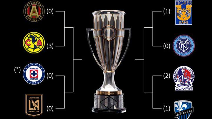 Concacaf Champions League Schedule Set For Final Rounds Of Playoffs As Com