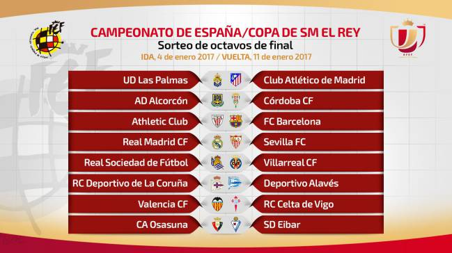 Copa del Rey: Round of 16 dates and kick-off times confirmed ...