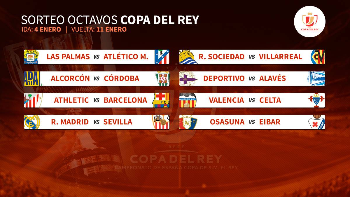 Copa Del Rey Round Of 16 Dates And Kick Off Times Confirmed As Com