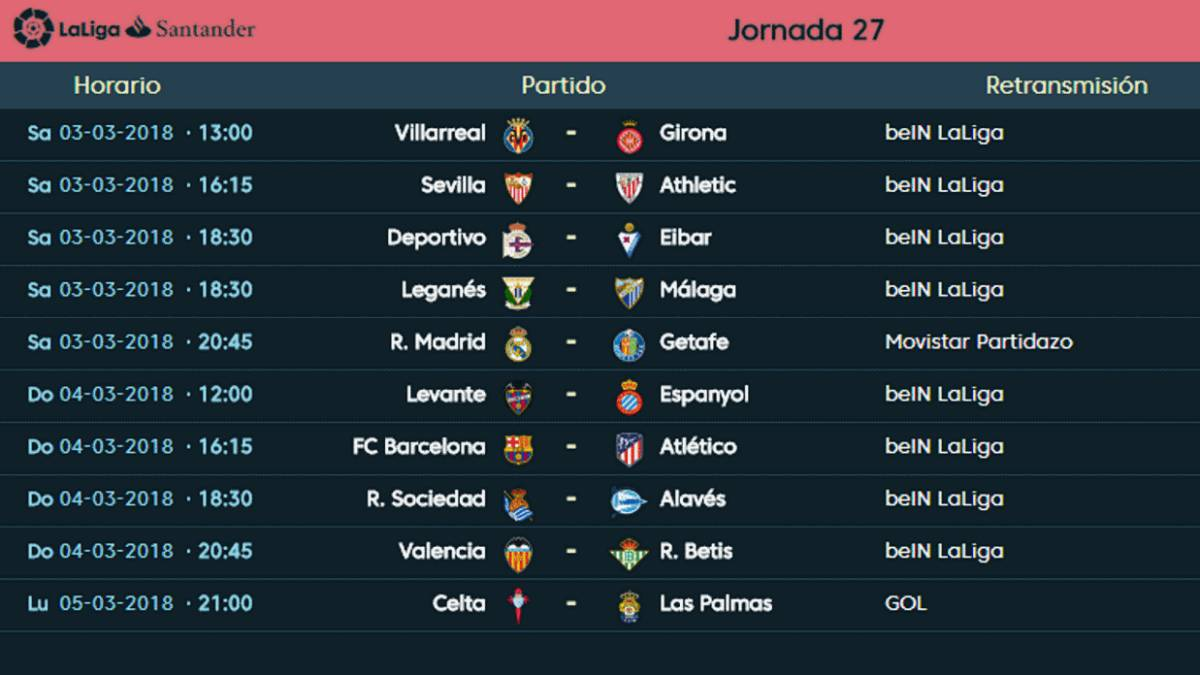 Laliga Fixtures Dates And Kick Off Times For Week 27 As Com