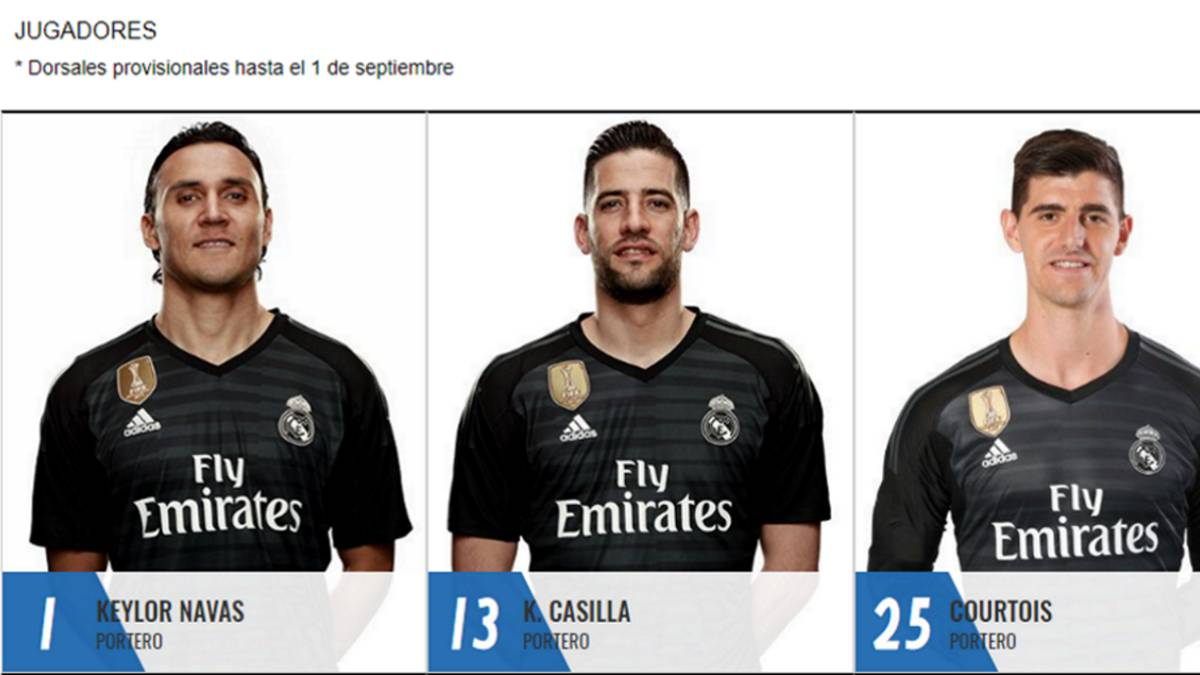 premium selection 13d65 a5be6 Real Madrid | Real Madrid: Courtois handed number 25 shirt ...
